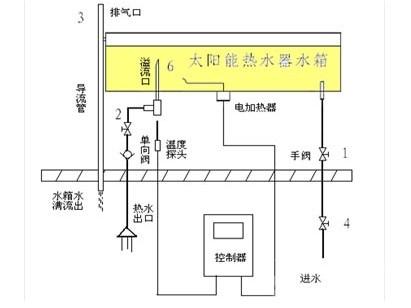 手动控制太阳能热水器安装图