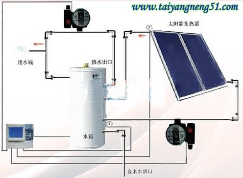 热水器接法示意�_平板太阳能热水器连接示意图